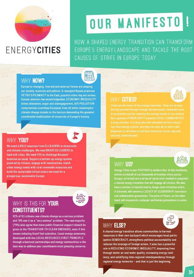 Energy Cities' Manifesto
